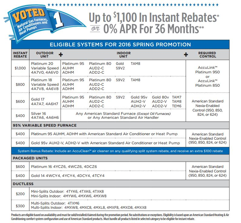 Replace your air conditioner with a great promotion from American Standard and Bill's Heating & Air Conditioning, 526 Garfield, Lincoln, NE 68502.